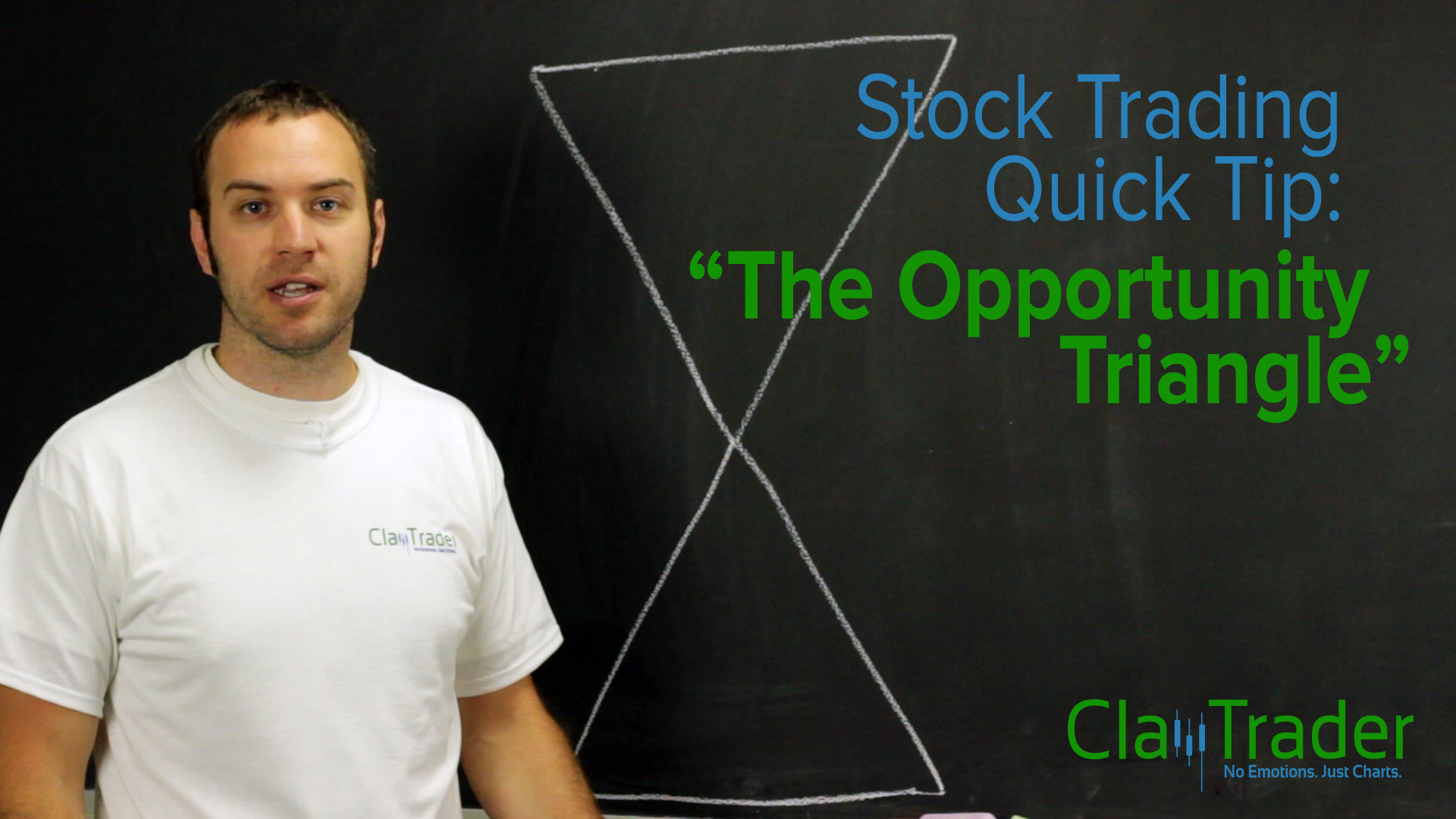 """Stock Trading Quick Tip: """"The Opportunity Triangle"""""""