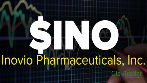Inovio Pharmaceuticals, Inc. (INO) Stock Chart Technical Analysis