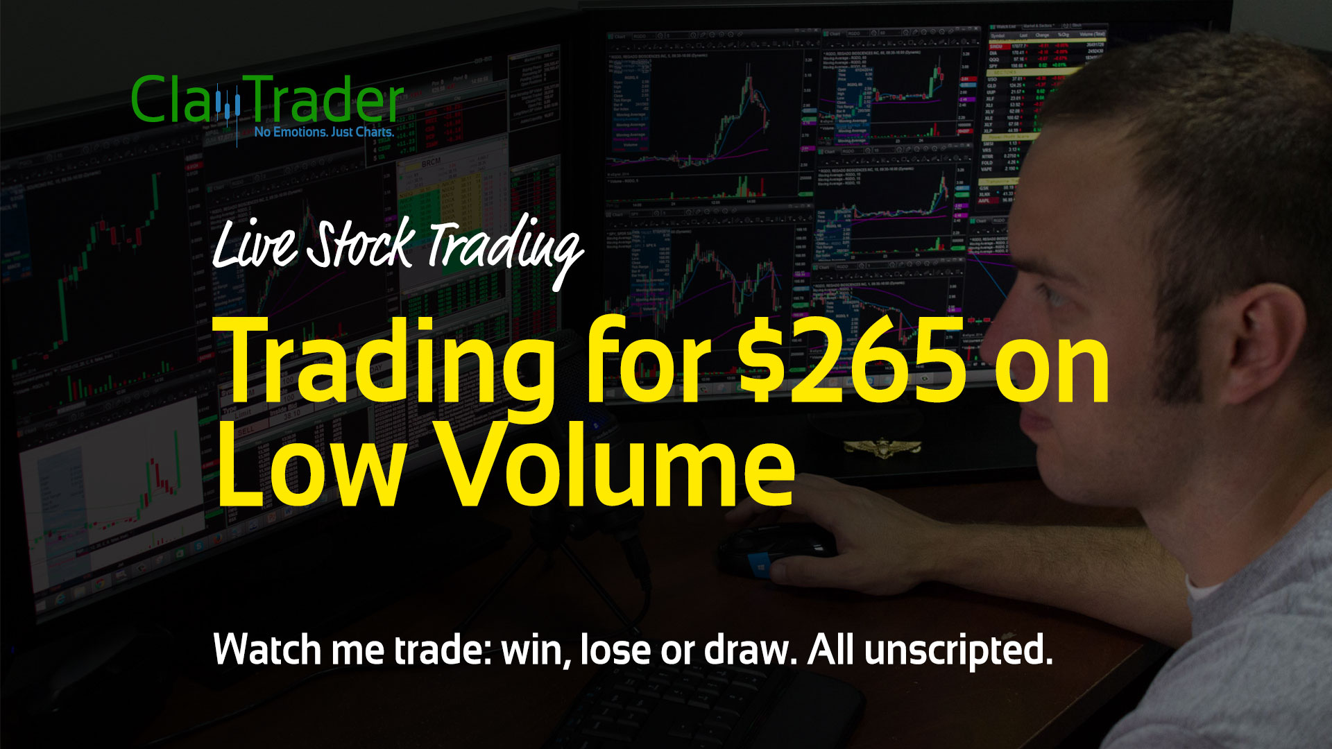 Live Stock Trades - Trading for $265 on Low Volume