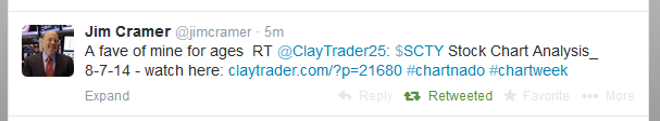 A fave of mine for ages RT @ClayTrader25: $SCTY Stock Chart Analysis_8-7-14