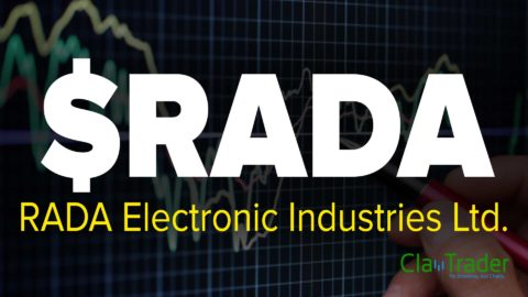 RADA Electronic Industries Ltd. (RADA) Stock Chart Technical Analysis
