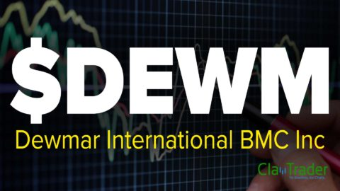 Dewmar International BMC Inc (DEWM) Stock Chart Technical Analysis