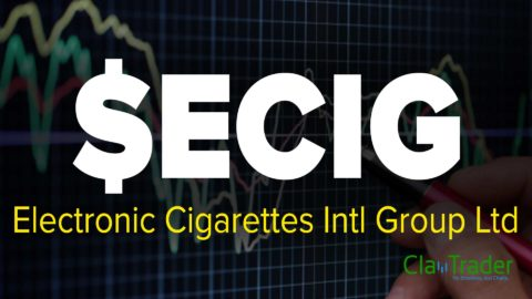 Electronic Cigarettes Intl Group Ltd ($ECIG) Stock Chart Technical Analysis