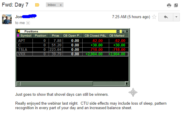 Just goes to show that shovel days can still be winners. Really enjoyed the webinar last night. CTU side effects may include loss of sleep, pattern recognition in every part of your day, and an increased balance sheet.