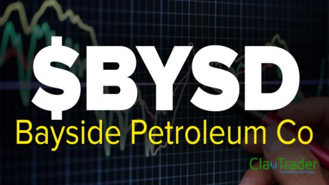 Bayside Petroleum Co ($BYSD) Stock Chart Technical Analysis