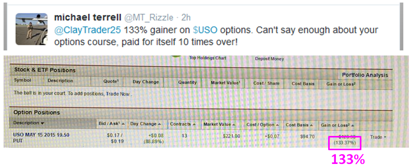 133% gainer on $USO options. Can't say enough about your options course, paid for itself 10 times over!