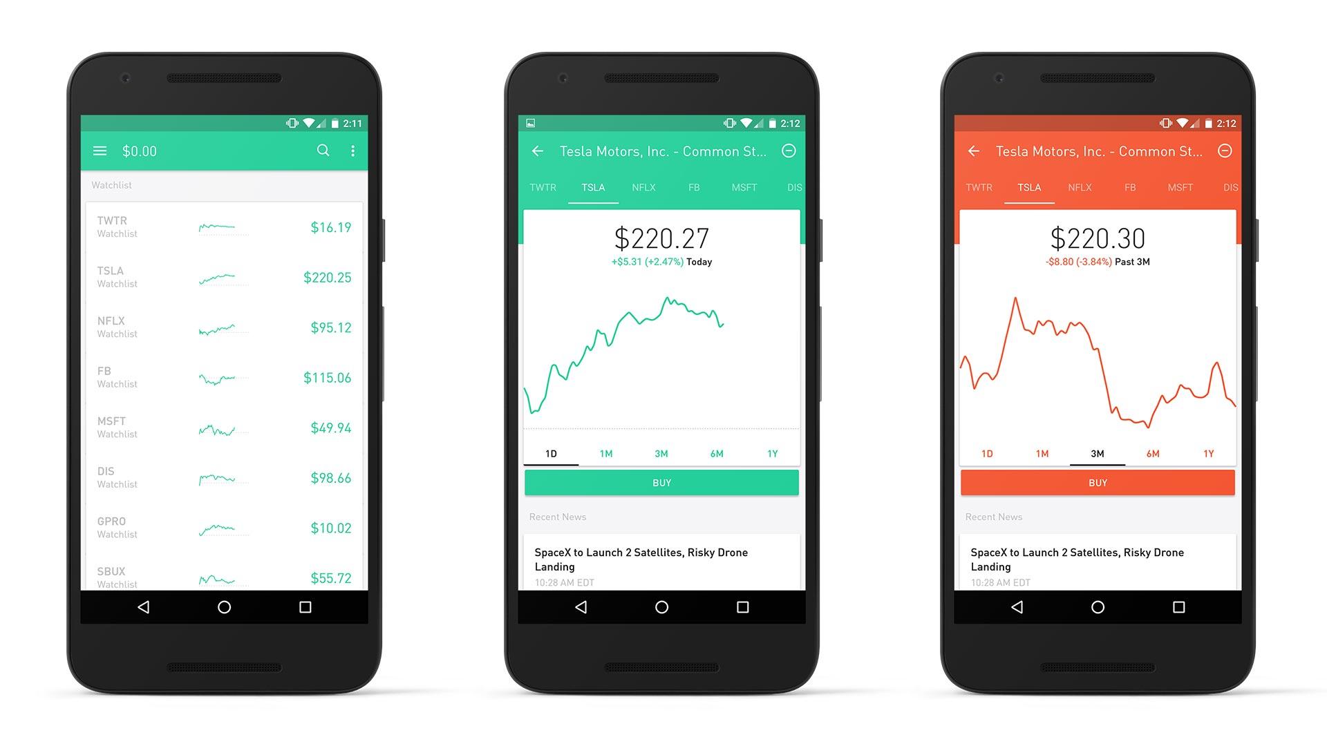 Broker Review Robinhood Trading App Claytrader Com