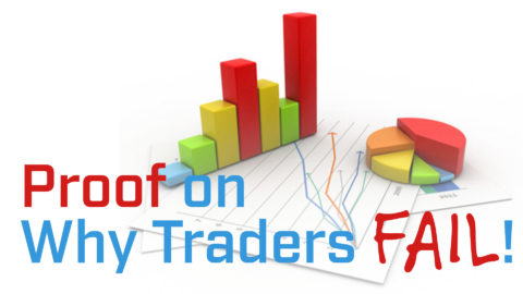 Proof on Why Traders Fail!