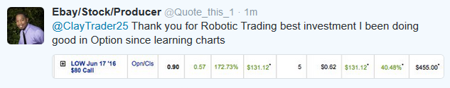 Thanks you for Robotic Trading best investment I been doing good in option since learning charts