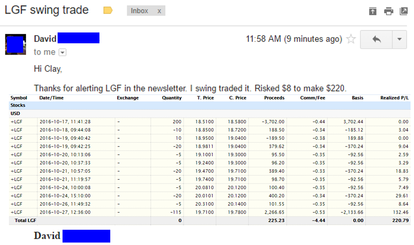 Thanks for alerting LGF in the newsletter. I swing traded it. Risked $8 to make $220