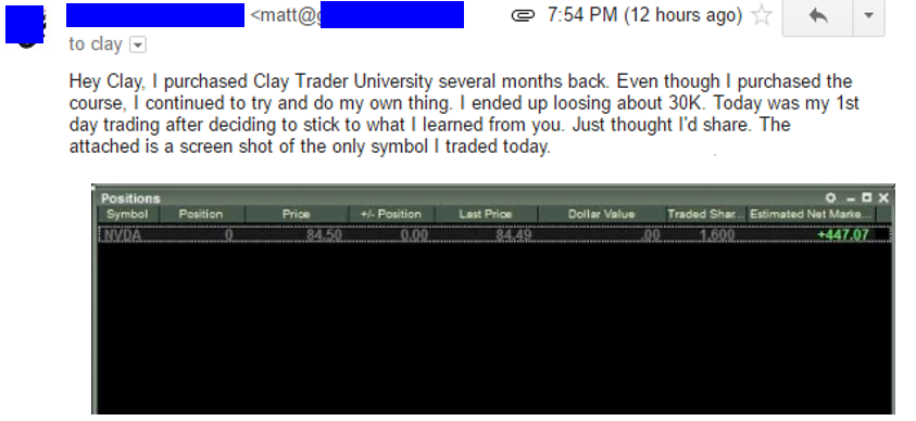 Hey Clay, I purchased Clay Trader University several months back. Even though I purchased the course, I continued to try and do my own thing. I ended up loosing about 30K. Today was my 1st day trading after deciding to stick to what I learned from you. Just thought I'd share. The attached is a screen shot of the only symbol I traded today.