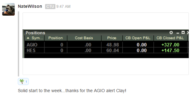 Solid start to the week... thanks for the AGIO alert Clay!