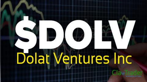 Dolat Ventures Inc - $DOLV Stock Chart Technical Analysis