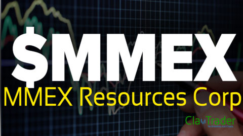 MMEX Resources Corp - $MMEX Stock Chart Technical Analysis