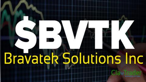 Bravatek Solutions Inc - $BVTK Stock Chart Technical Analysis