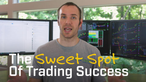 The Sweet Spot of Trading Success