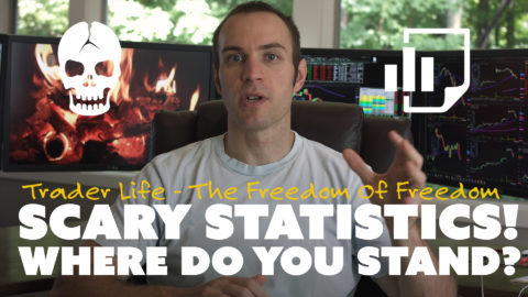 Scary Statistics! Where Do You Stand?