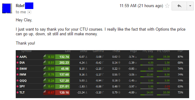 I wanted to say thank you for your CTU courses. I really like the fact that with Options the price can go up, down, or sit still and still make money.