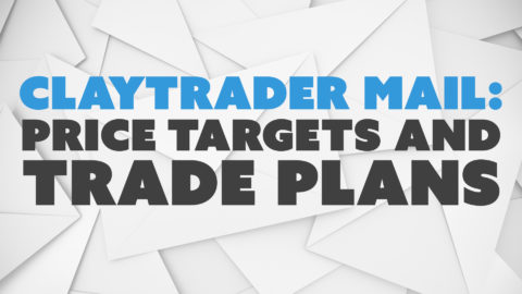 Price Targets and Trade Plans