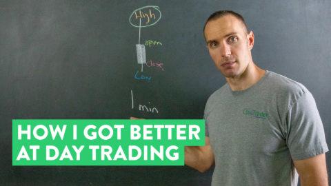 How I Got Better At Day Trading [HINT: It's All About Context]