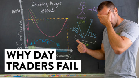 The Science Behind Why Day Traders Fail... (Dunning-Kruger Effect)